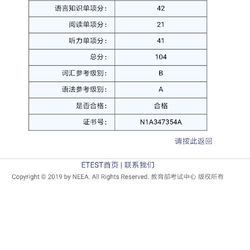 N1成绩截图