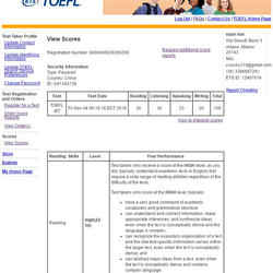 TOEFL成绩单